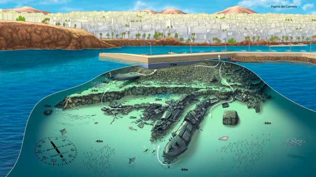 Lee más sobre el artículo Pecios de Puerto Del Carmen