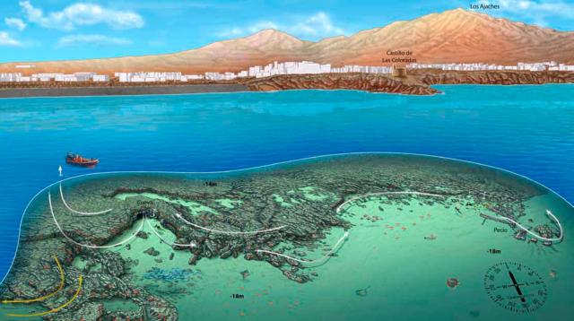 Lee más sobre el artículo Punta Berrugo