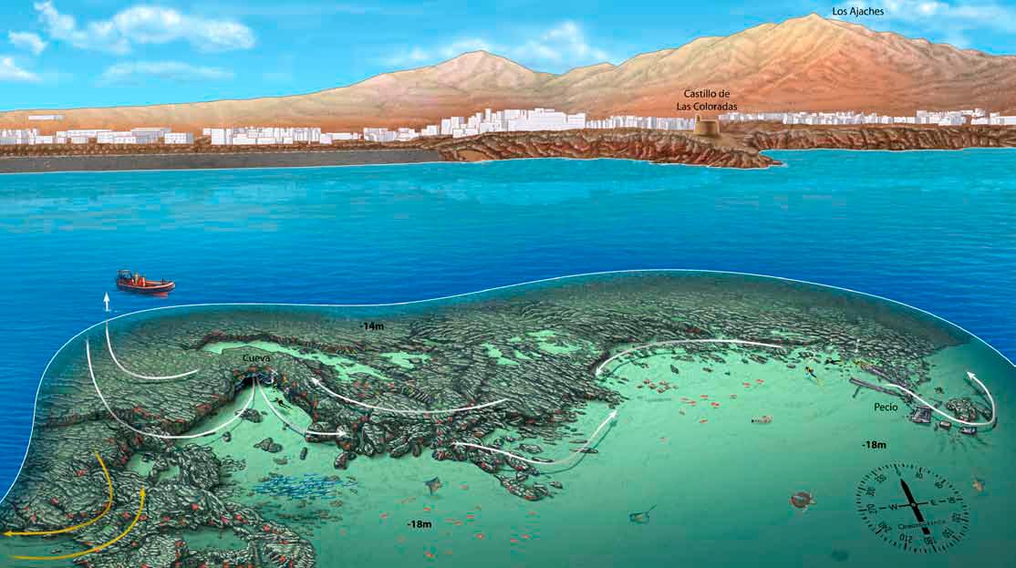 Punta Berrugo